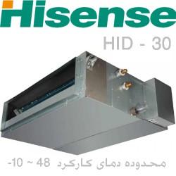 داکت اسپلیت هایسنس 30000 کانالی اینورتر